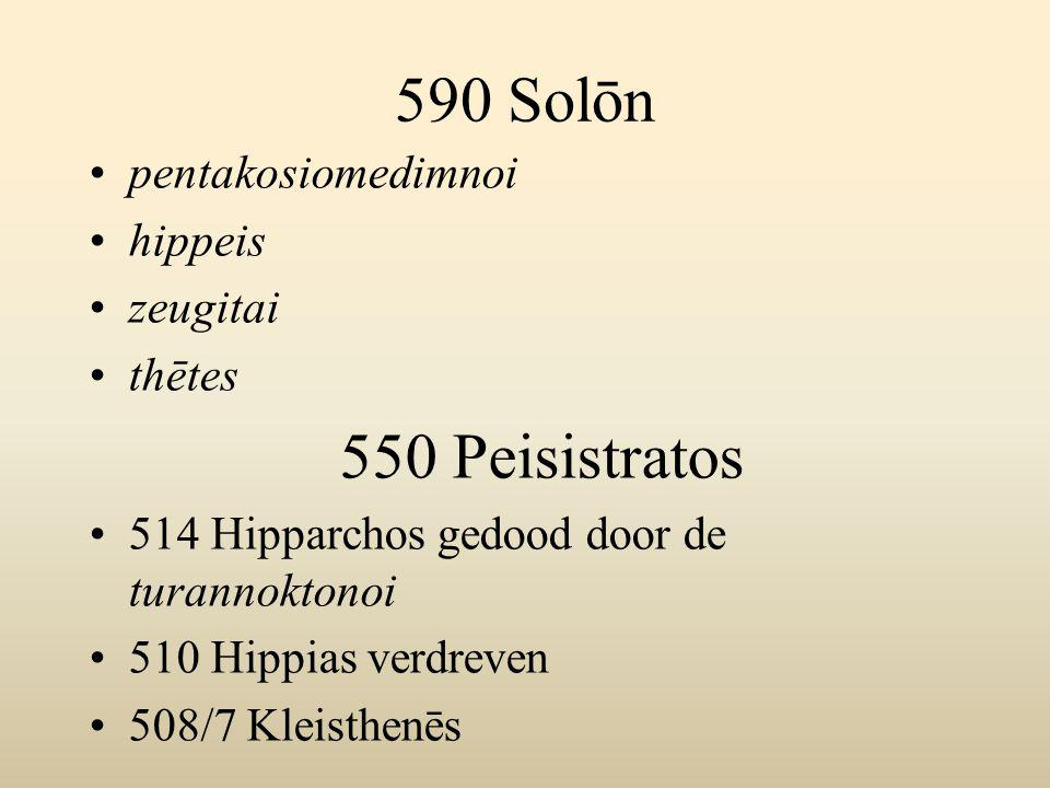 590 Solōn 550 Peisistratos pentakosiomedimnoi hippeis zeugitai thētes