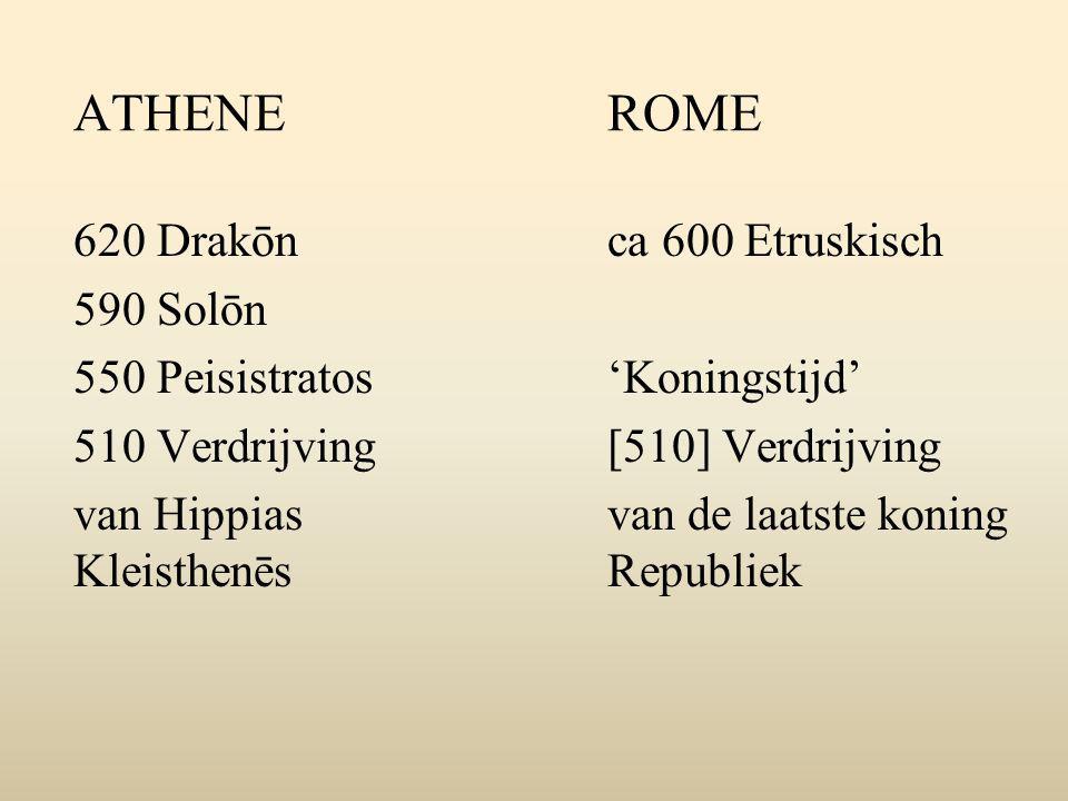 ATHENE ROME 620 Drakōn ca 600 Etruskisch 590 Solōn
