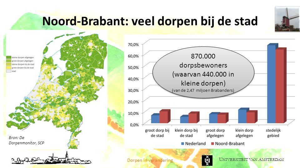 Noord-Brabant: veel dorpen bij de stad
