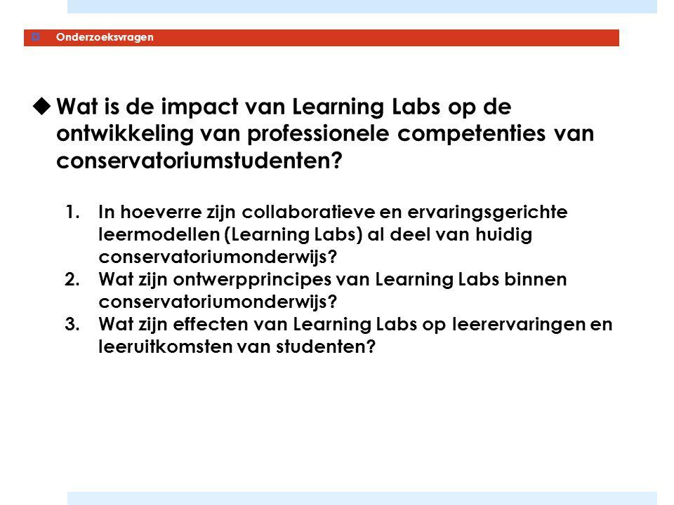 Onderzoeksvragen Wat is de impact van Learning Labs op de ontwikkeling van professionele competenties van conservatoriumstudenten