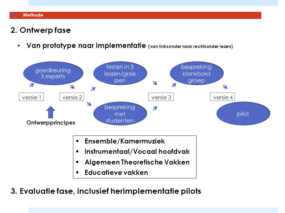 3. Evaluatie fase, inclusief herimplementatie pilots