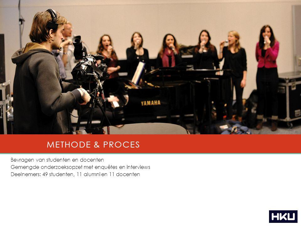 Methode & Proces Nu volgt een uiteenzetting van wat we hebben gedaan: