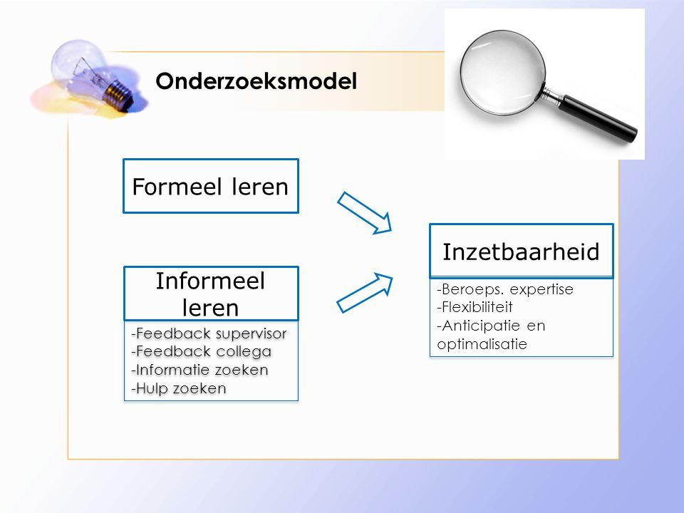 Onderzoeksmodel Formeel leren Inzetbaarheid Informeel leren