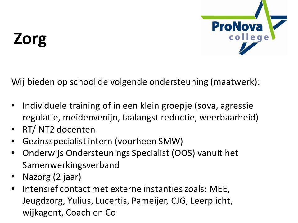 Zorg Wij bieden op school de volgende ondersteuning (maatwerk):