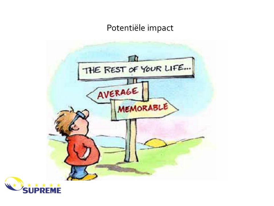 Potentiële impact