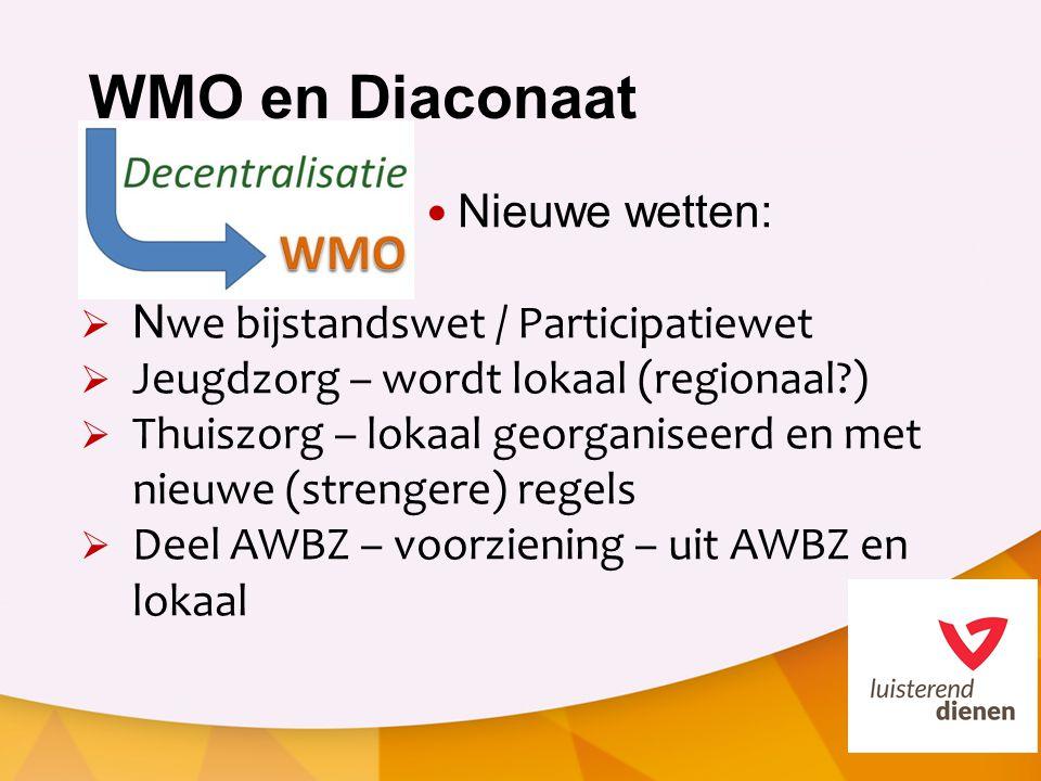 WMO en Diaconaat Nieuwe wetten: Nwe bijstandswet / Participatiewet