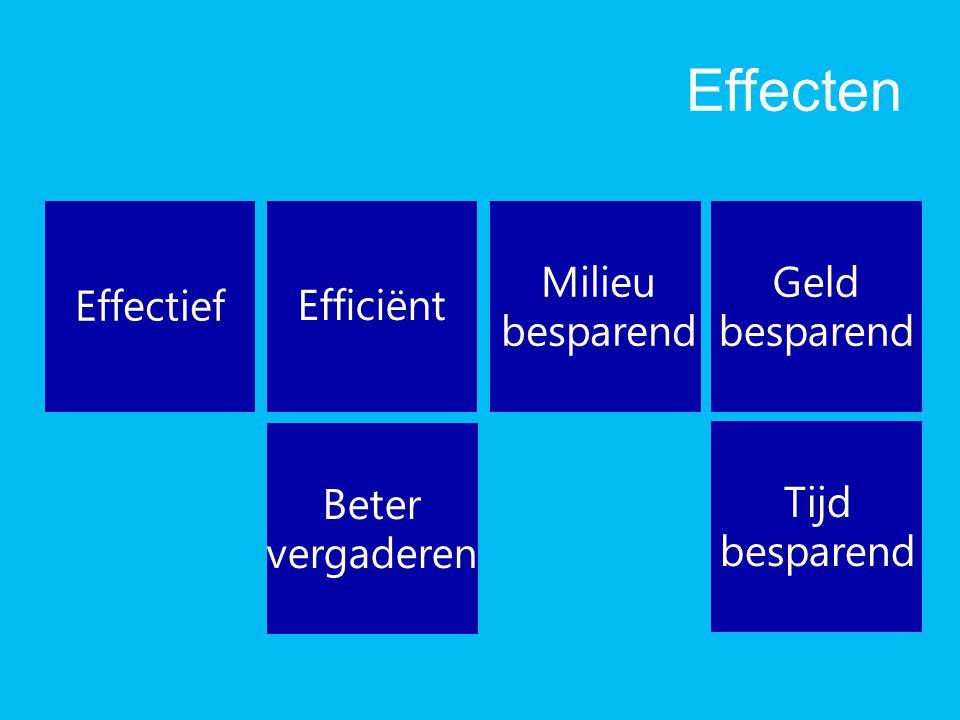 Effecten Milieu besparend Geld besparend Effectief Efficiënt Beter