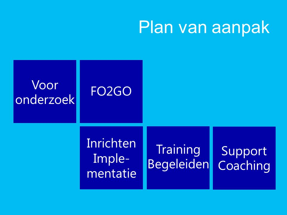 Plan van aanpak Voor onderzoek FO2GO Inrichten Training Begeleiden