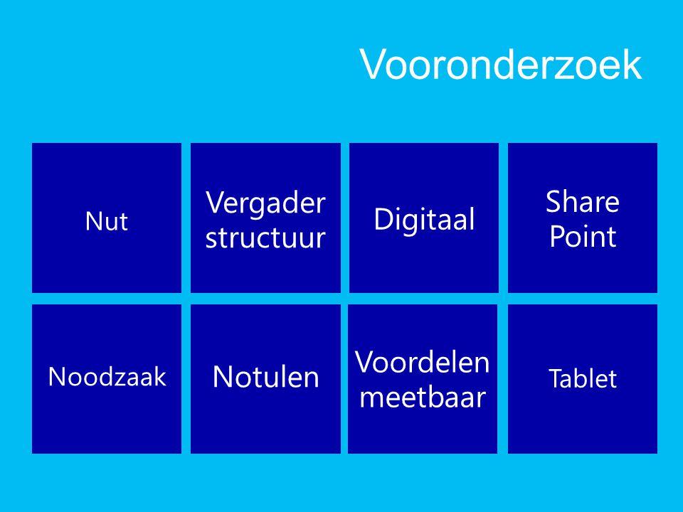 Vooronderzoek Vergader structuur Share Digitaal Point Voordelen