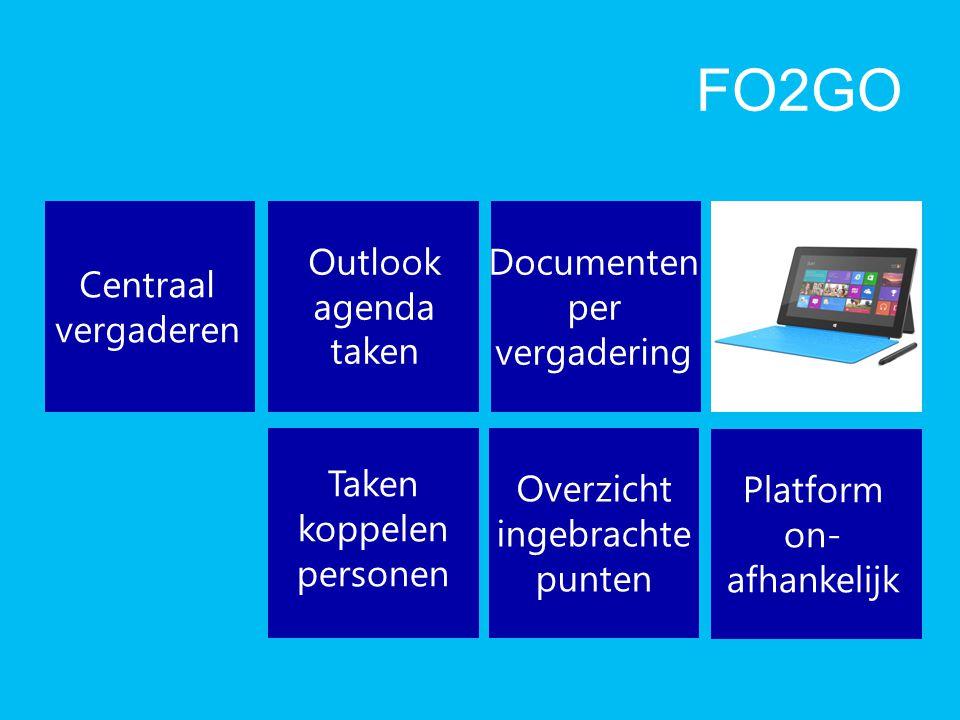 FO2GO Outlook agenda taken Documenten per vergadering