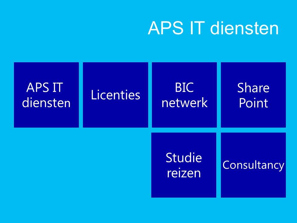 APS IT diensten APS IT diensten BIC netwerk Share Point Licenties