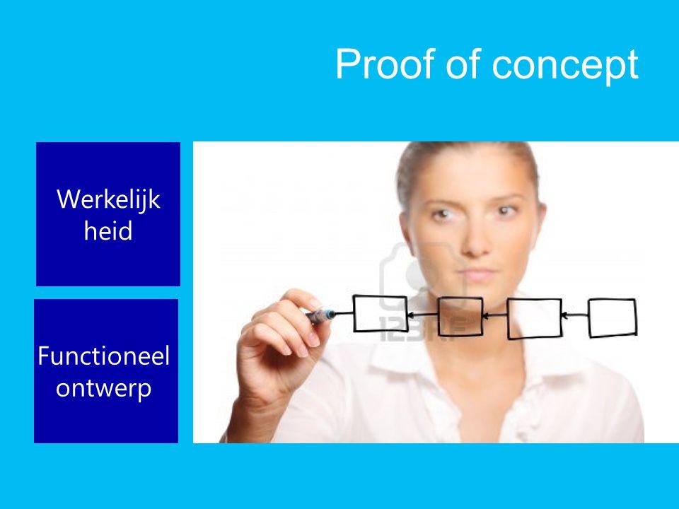 Proof of concept Werkelijk heid Functioneel ontwerp