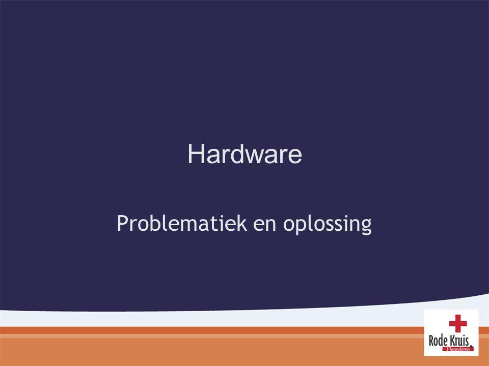 Problematiek en oplossing