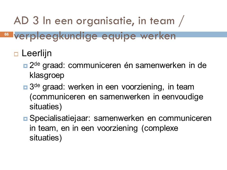 AD 3 In een organisatie, in team / verpleegkundige equipe werken