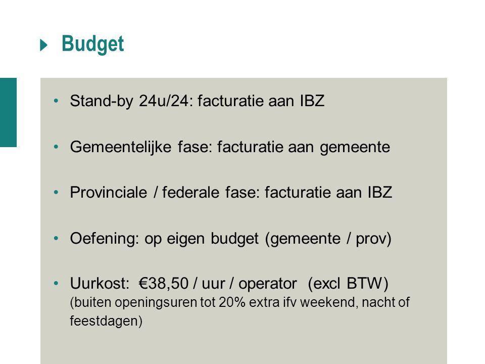 Budget Stand-by 24u/24: facturatie aan IBZ