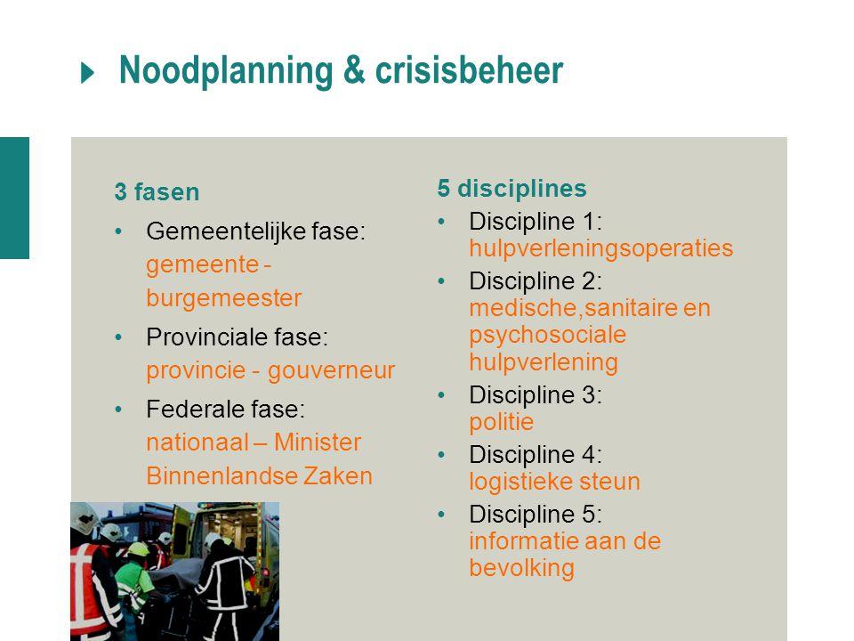 Noodplanning & crisisbeheer