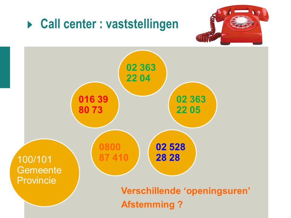 Call center : vaststellingen