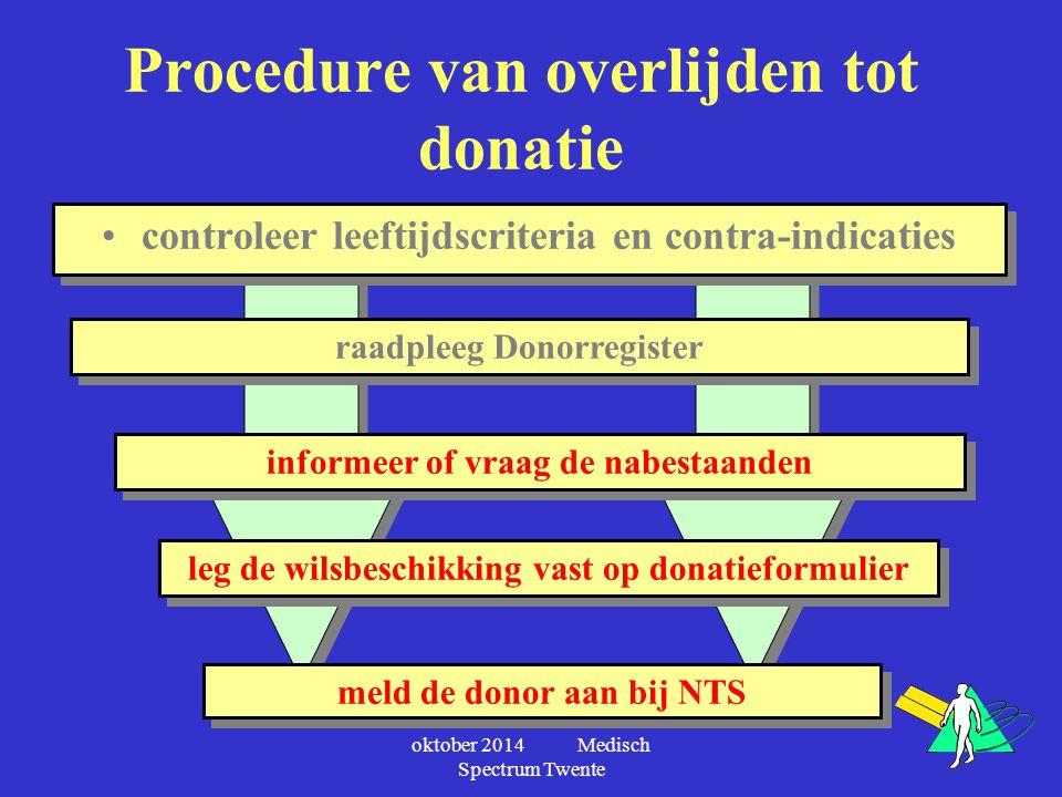 Procedure van overlijden tot donatie