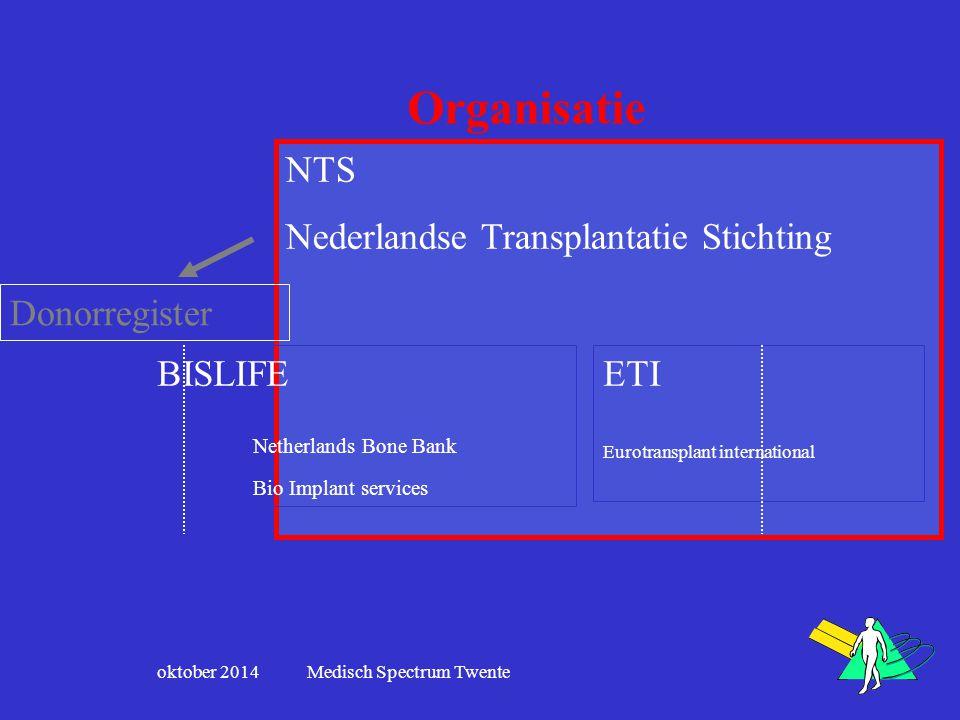 Organisatie NTS Nederlandse Transplantatie Stichting Donorregister