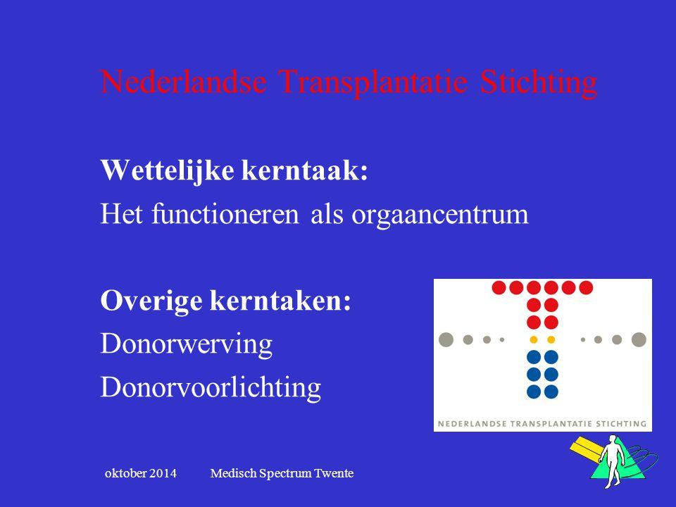Nederlandse Transplantatie Stichting