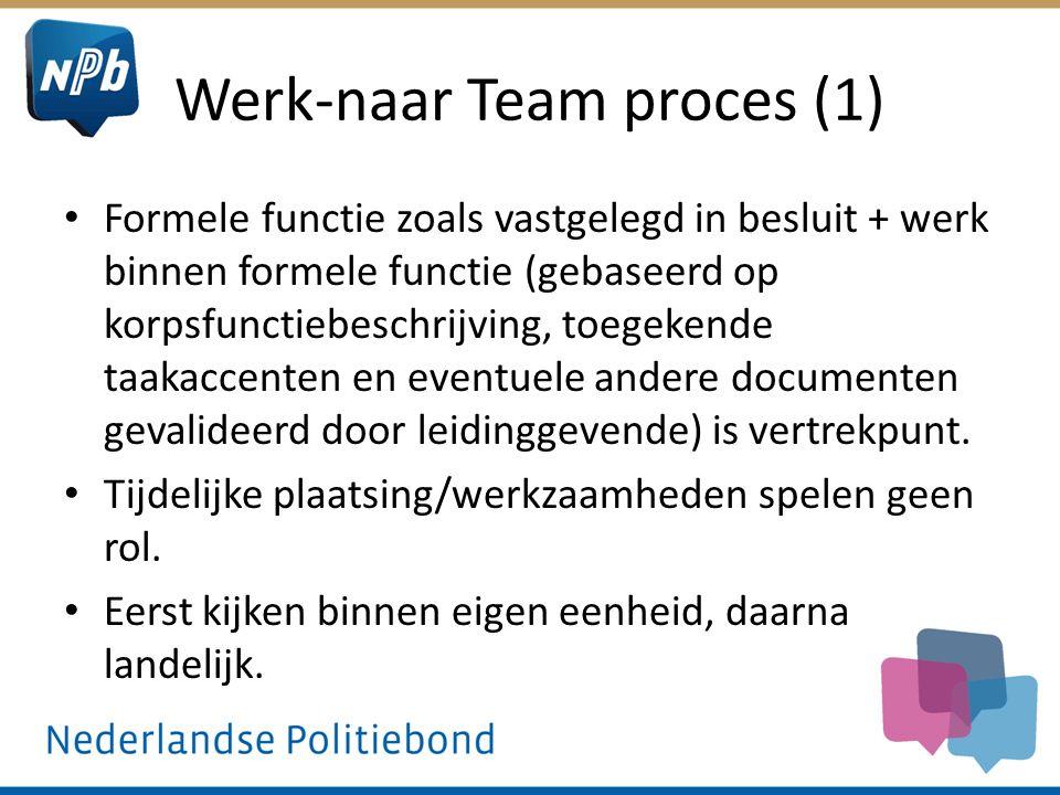Werk-naar Team proces (1)