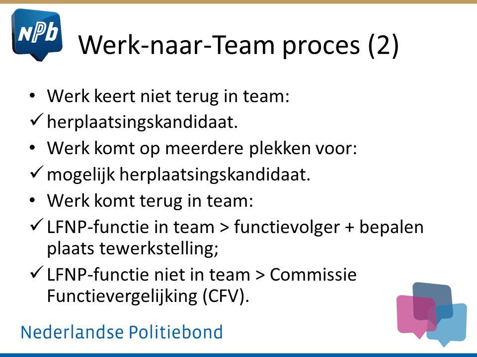 Werk-naar-Team proces (2)