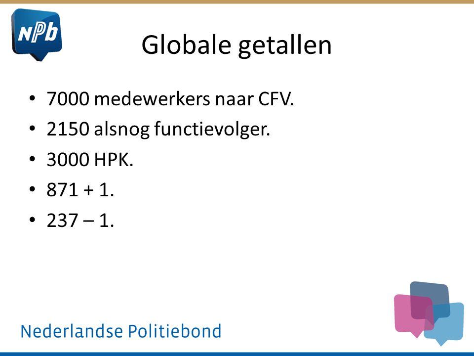 Globale getallen 7000 medewerkers naar CFV. 2150 alsnog functievolger.