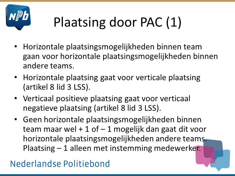Plaatsing door PAC (1) Horizontale plaatsingsmogelijkheden binnen team gaan voor horizontale plaatsingsmogelijkheden binnen andere teams.