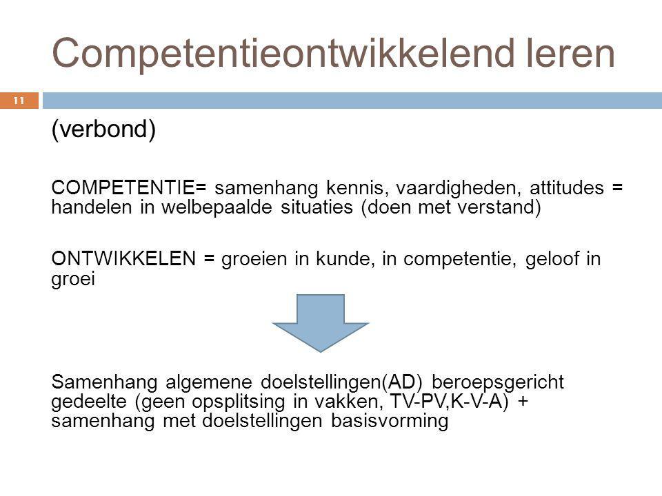 Competentieontwikkelend leren