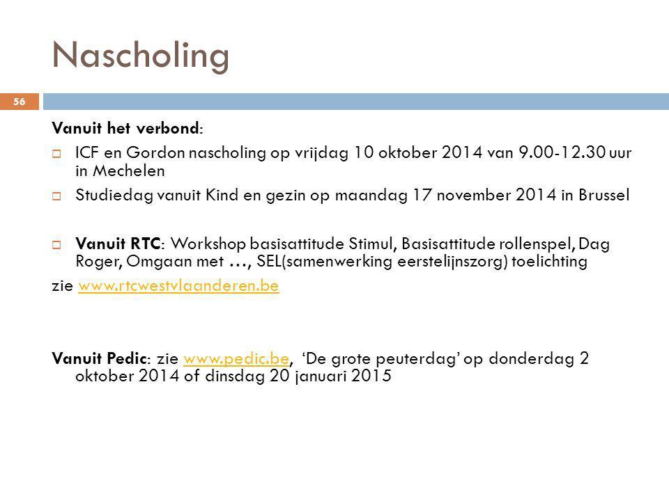 Nascholing Vanuit het verbond: