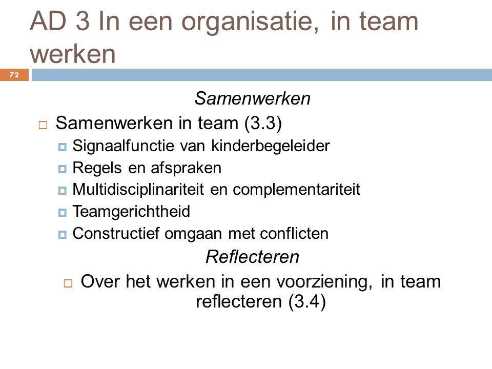 AD 3 In een organisatie, in team werken