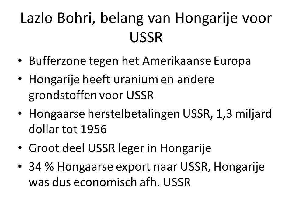 Lazlo Bohri, belang van Hongarije voor USSR