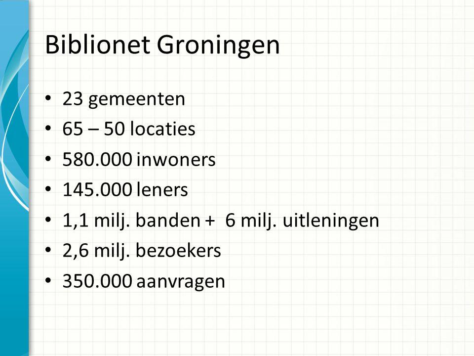 Biblionet Groningen 23 gemeenten 65 – 50 locaties 580.000 inwoners