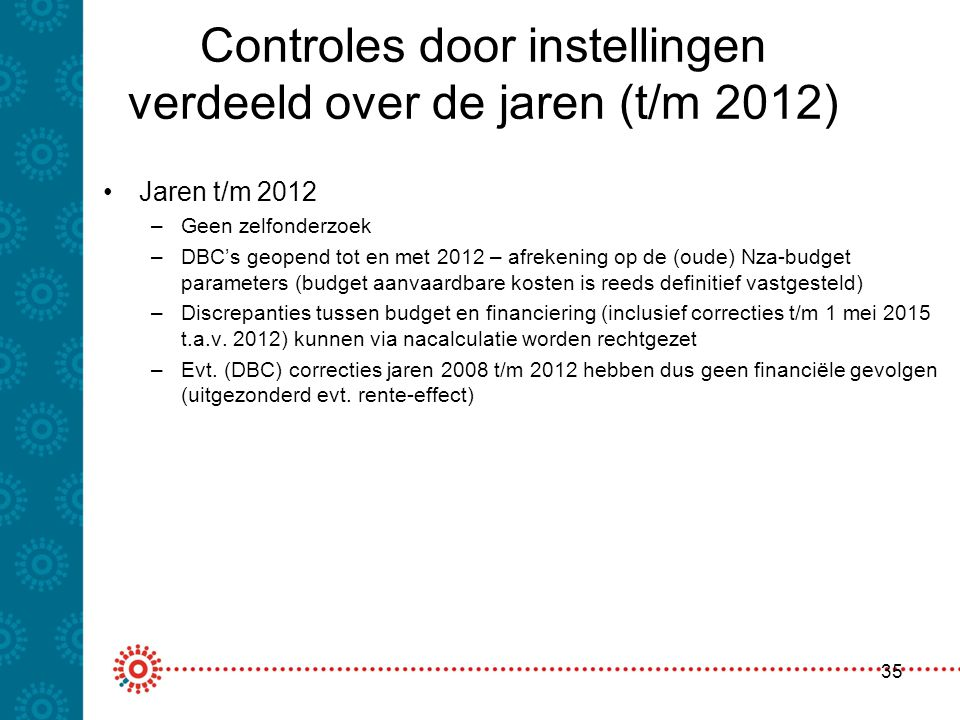 Controles door instellingen verdeeld over de jaren (t/m 2012)