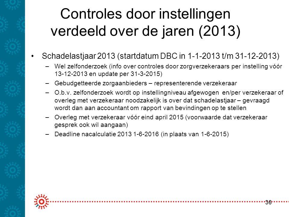 Controles door instellingen verdeeld over de jaren (2013)