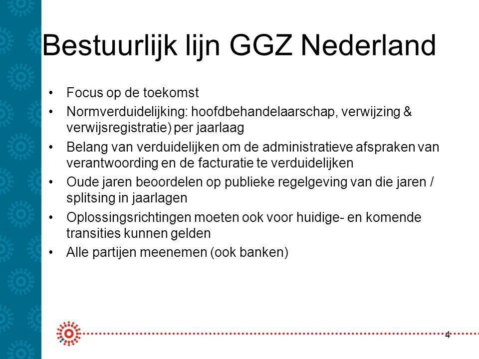 Bestuurlijk lijn GGZ Nederland