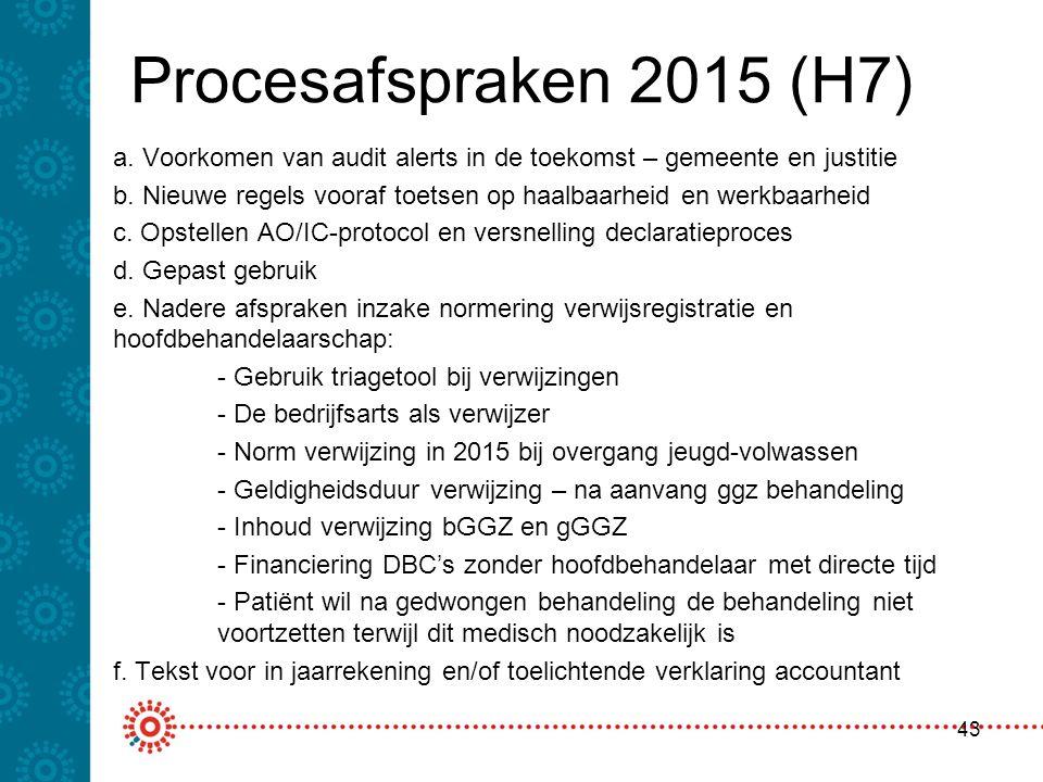 Procesafspraken 2015 (H7)