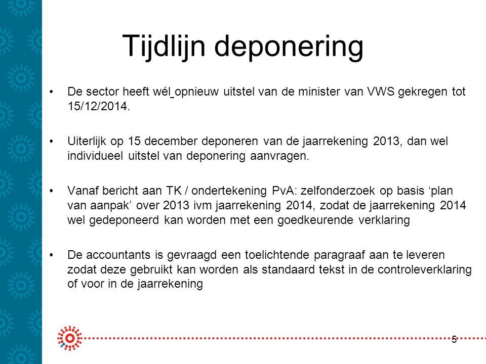 Tijdlijn deponering De sector heeft wél opnieuw uitstel van de minister van VWS gekregen tot 15/12/2014.