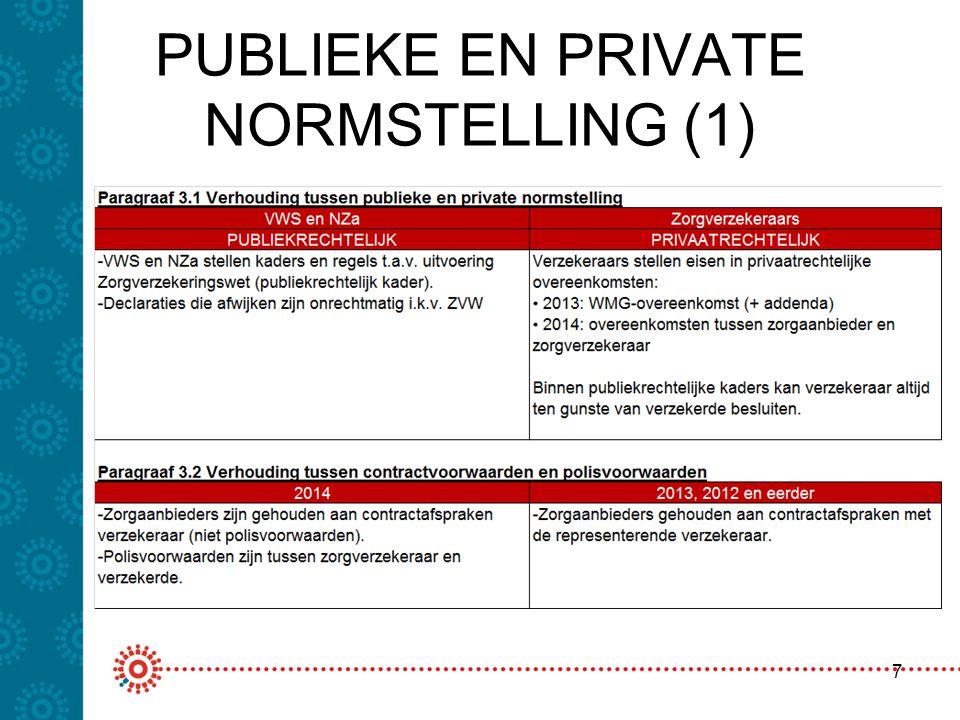 PUBLIEKE EN PRIVATE NORMSTELLING (1)