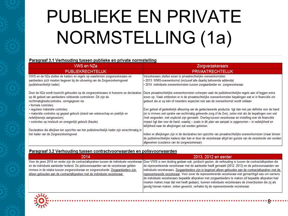 PUBLIEKE EN PRIVATE NORMSTELLING (1a)
