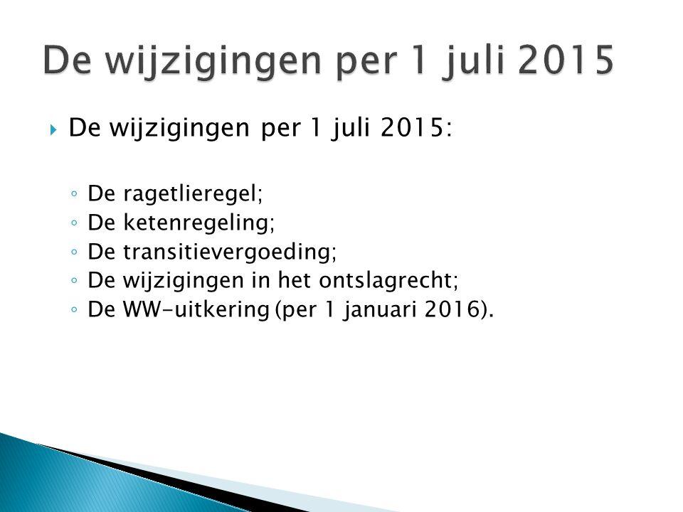 De wijzigingen per 1 juli 2015