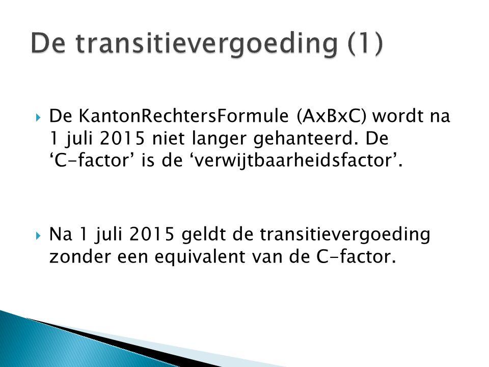 De transitievergoeding (1)