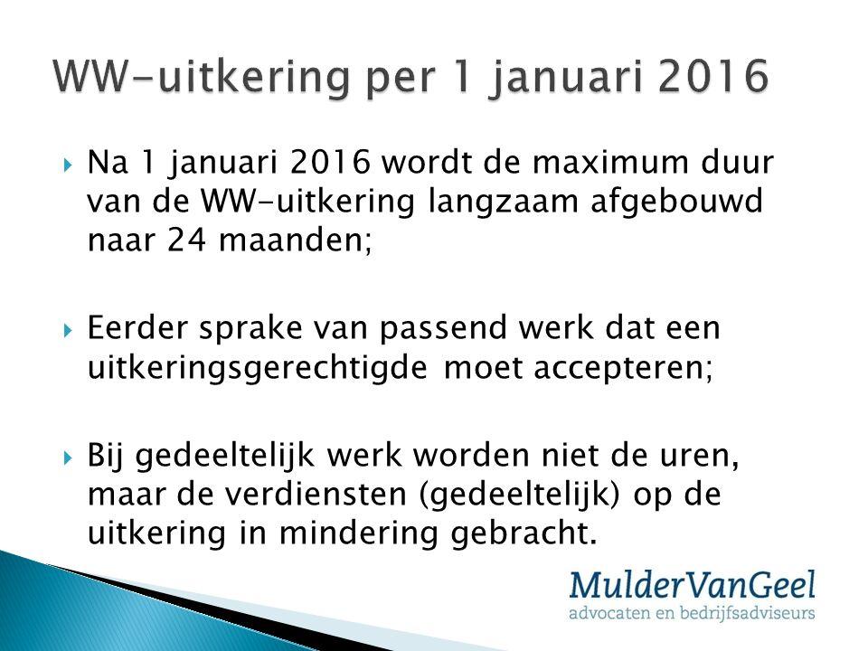 WW-uitkering per 1 januari 2016