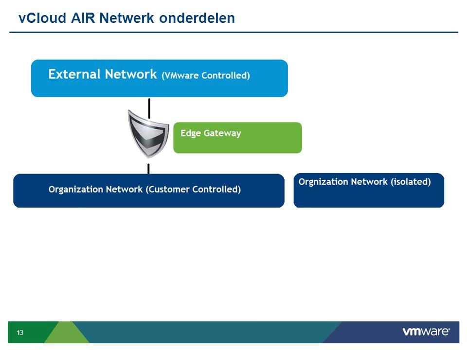 vCloud AIR Netwerk onderdelen
