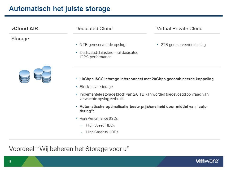 Automatisch het juiste storage