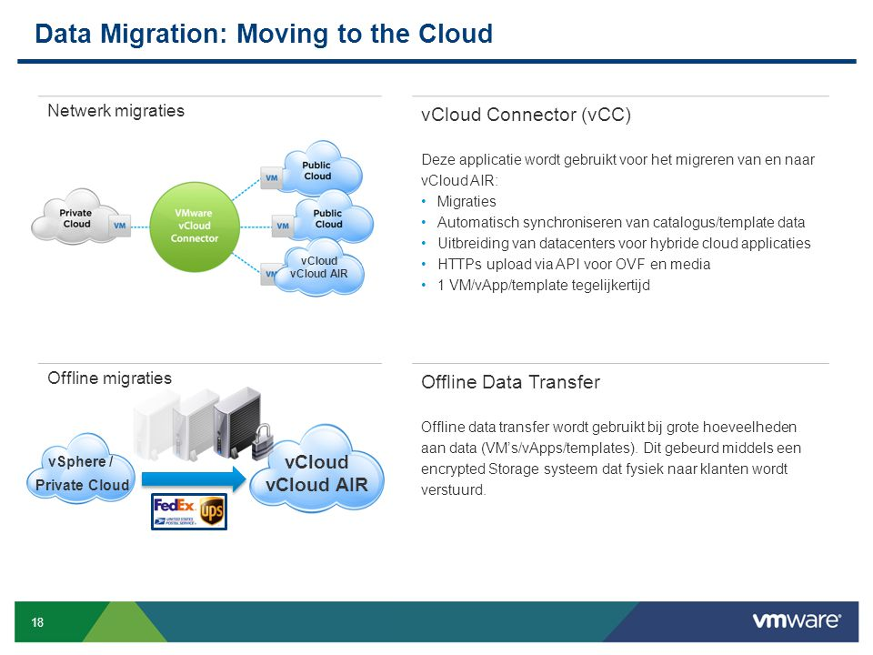 Data Migration: Moving to the Cloud