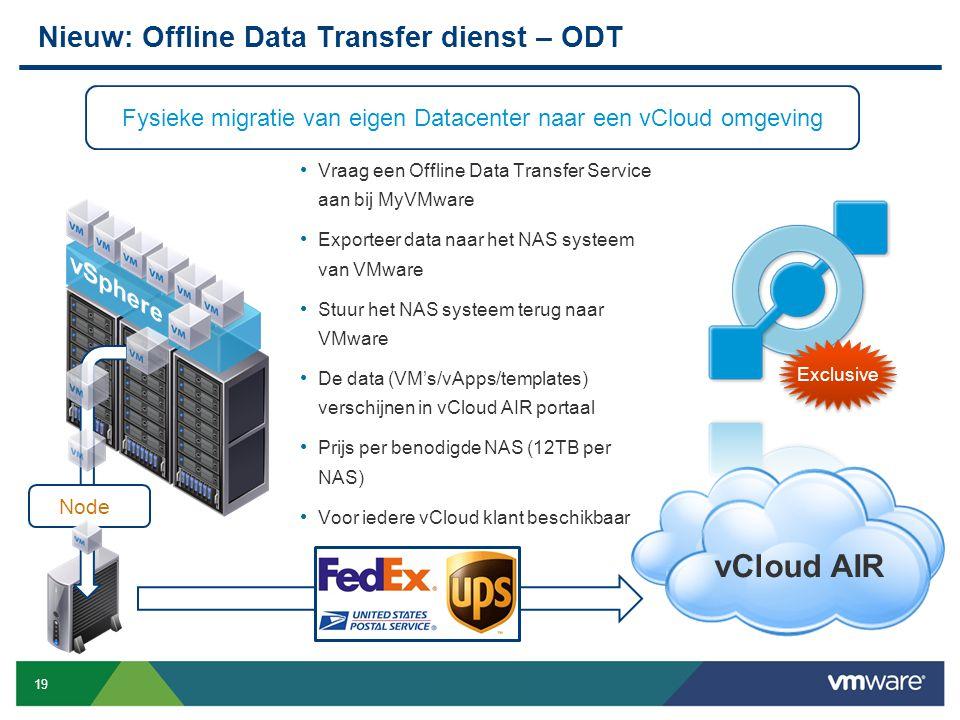 Nieuw: Offline Data Transfer dienst – ODT