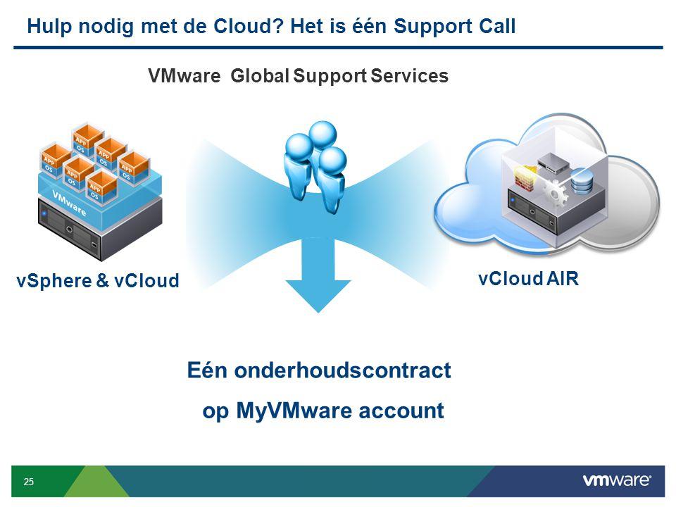 Hulp nodig met de Cloud Het is één Support Call