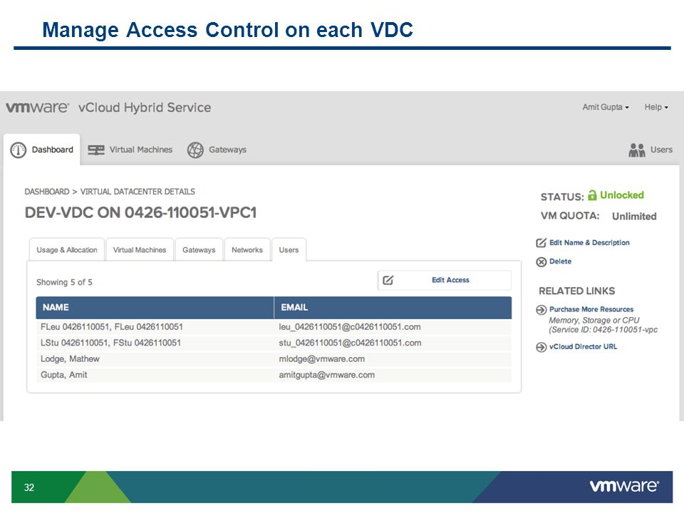 Manage Access Control on each VDC