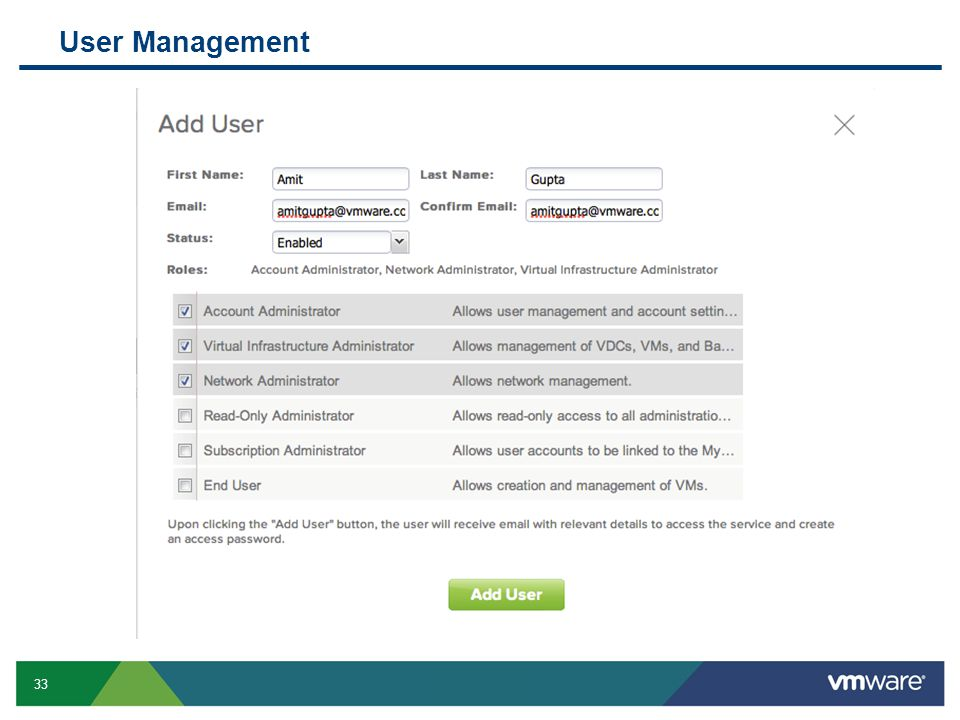 User Management 33